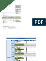 PRF - Ciclo de Estudos