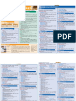 BarCharts QuickStudy Pharmacology
