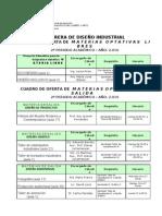 CUADRO DE OFERTAS OPT_ 2º SEM_ AÑO 2010_LIBRESOK