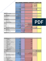 docslide.net_comparative-analysis-569c738e7ae85.pdf