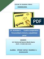 SCRM_U3_A1_STFO.docx