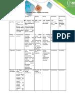 Tabla No. 1 Estructura Comparativa.docx