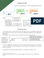 Coniugazione Verbi Regolari (Presente-futuro)