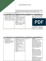 Analisis SKL,KI,KD_XI Wajib.docx
