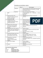 format pengkajian khusus.docx