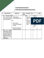 Langkah Pemenuhan standar MKE.docx