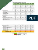 Laporan Rekapitulasi IKS Tingkat Kota_Kab - Kota_Kab SIJUNJUNG - 31-08-2017 08-21-17