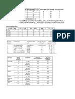 Max User Per TTI Calculation