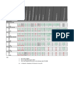 CTX114501_SupportedDatabases_D.pdf