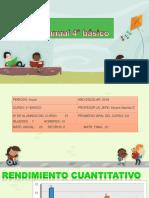 Informe anual 4° básico.pptx