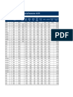 ESCALA DE REMUNERACIONES MUNICIPAL 2019.xls
