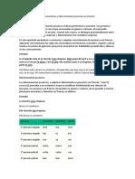 Los Pronombres y Determinantes Posesivos en Francés