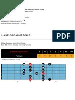 Melodic Minor Modes