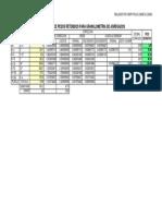 Correccion de Pesos Para Granulometria de Agregados a 2 Decimales