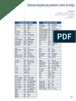 Tablas_Equivalencia-Conversion.pdf