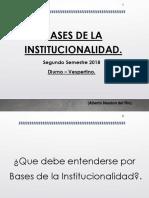 Bases de La Institucionalidad 14.08.2018. Final