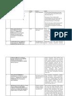 PRINT Tabel Review Jurnal Penelitian dini-aal.docx