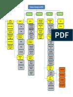 EAP Hierarquica - RFID V00