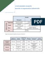 Microéconomie avancée.pdf