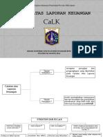 CATATAN-ATAS-LAPORAN-KEUANGAN-CALK (1).pptx
