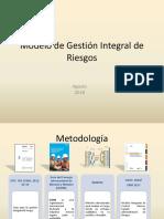 Modelo de Gestión Integral de Riesgos