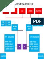 OPC Procedimentos e Testes