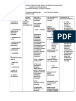 planeación primer trimestre EDGAR  MATEMÁTICAS 1.docx