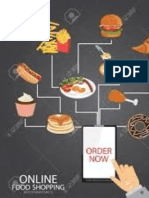To study customer perception on electronic food ordering.