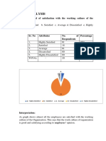 employess rel 1 feb.docx