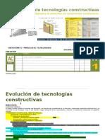 Guia Tp 1 Edif 3 -2019 Evolución Tecnologías Constructivas.