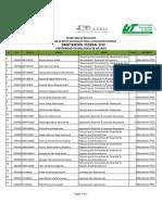 7.- Resultados de La Beca Manutencion Federal 2019