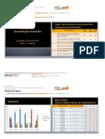 Rendicion de Cuentas Evaluacion de Los Aprendizajes
