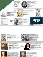 Filosofía Antigua, Contemporanea, Moderma