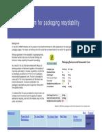 Design for Recyclability Scorecard - Morrisons