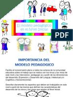 modelo pedagogico Nivel Inicial.ppt