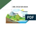 FASES DEL CICLO DE AGUA.docx