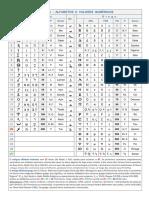 A Estrutura Alfanumérica do do Grego Antigo