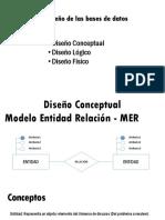 ModeloEntidadRelacionentidad relacion