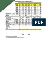 Rencana Anggaran Biaya Pembangunan Digester BIOGAS
