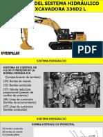 20180820_ Operacion Sistema Hidraulico 336d2l Cat
