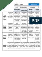 T5. Cuadro comparativo perspectivas teóricas en IE.docx