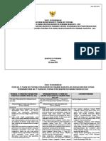 Tabel Perbandingan RTRW Kabupaten Tabanan Versi 28.01.2019.pdf