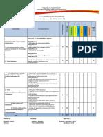 TOS-midterm PPG.docx