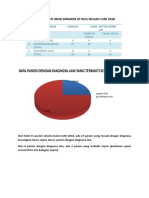 SEPSIS%20NICU%20JUNII%202018.docx