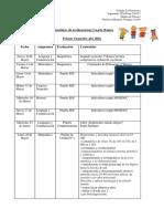 Calendario de Evaluaciones I Semestre.docx