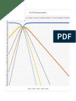 diagramas de predominio analítica 1