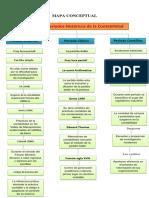 Trabajo de Epistemologia Construcción Del Conocimiento Contable (Grupo Final)