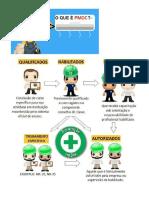 FIOGURAS PARA TREINAMENTO.docx