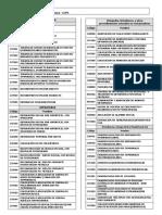 Codigos Unicos de Procedimientos en Salud CUPS.docx