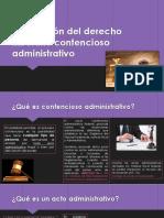 Presentacion de Derecho Fiscal